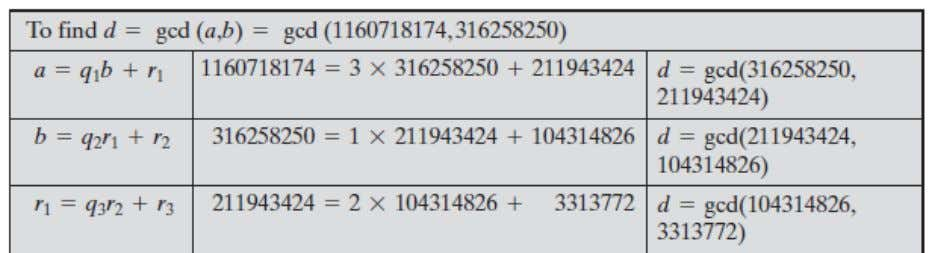 1, 2, 4, and 8, and the positive divisors of 15 are 1, 3, 5, and
