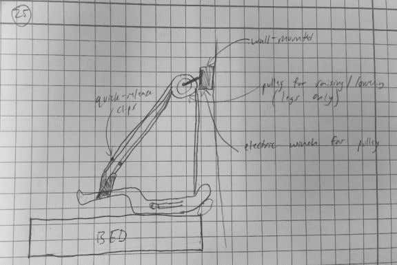 Figure 28: Sketch of Concept 24 Figure 29: Sketch of Concept 25 19