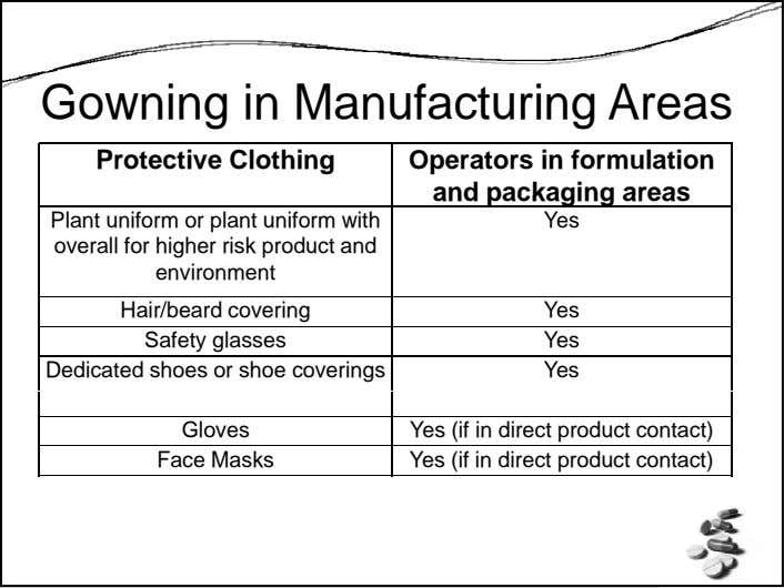 Gowning in Manufacturing Areas Protective Clothing Operators in formulation and packaging areas Plant uniform or