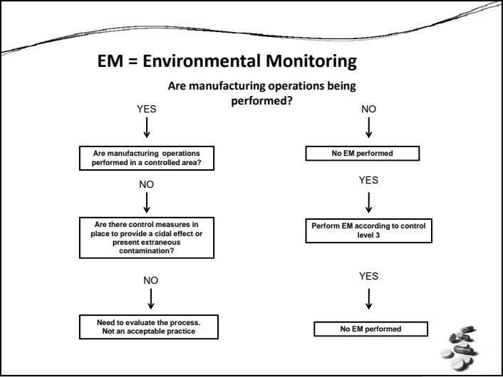 EM = Environmental Monitoring Are manufacturing operations being performed? YES NO Are manufacturing operations