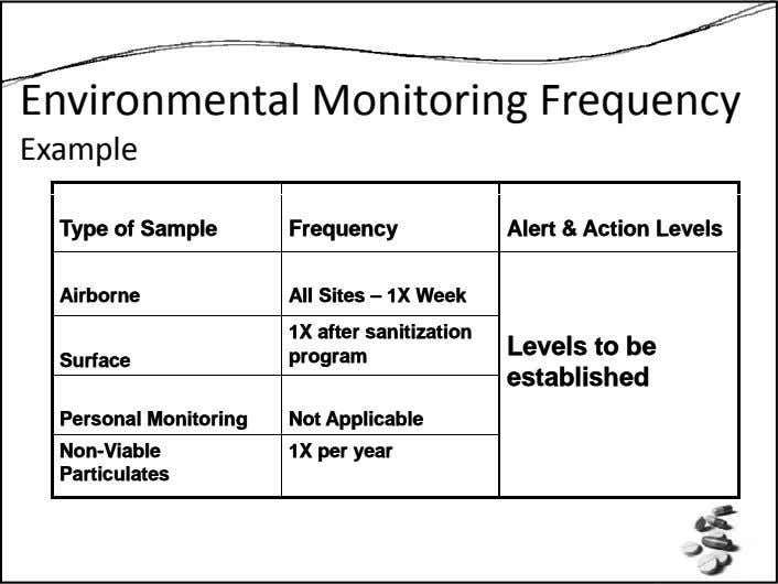 Environmental Monitoring Frequency Example TypeType ofof SampleSample FrequencyFrequency AlertAlert &&
