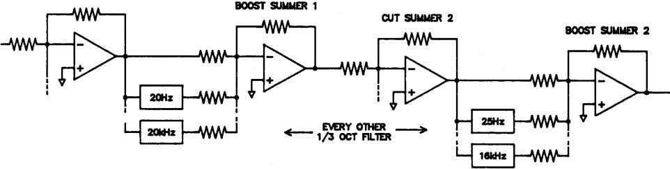 3) Design filter center frequencies to be exactly one- Fig. 28. Two series boost/cut circuits. Fig.