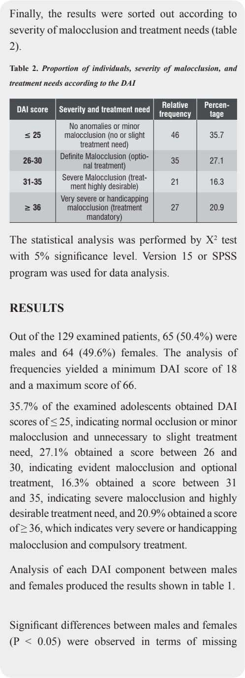Finally, the results were sorted out according to severity of malocclusion and treatment needs (table