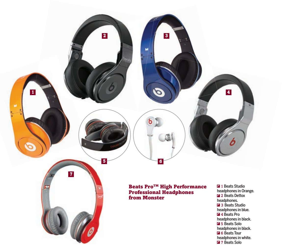 2 3 1 4 5 6 7 Beats Pro TM High Performance Professional Headphones from