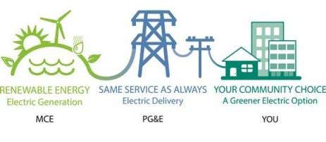 Energy because Marin is where the concept started in 2008.) PG&E sourced electricity is about 33%