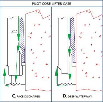 PILOT CORE LIFTER CASE D. C. FACE DISCHARGE DEEP WATERWAY