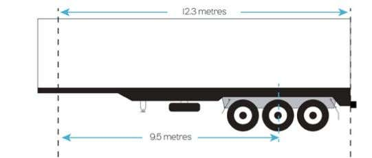 and otherwise complies dimensionally. Examples Semi trailer P a g e 2 o f 1 0