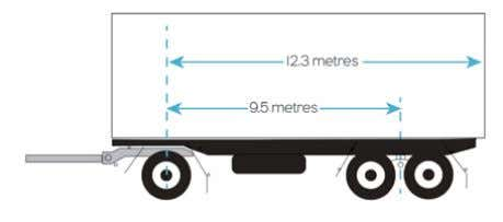 Examples Semi trailer P a g e 2 o f 1 0 Dog trailer National Heavy