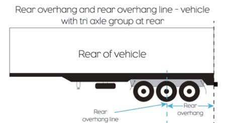axle; or ͧ all the axles in the group are steerable axles. Rear overhang on rigid