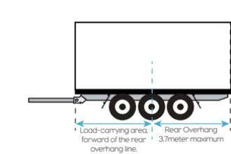 of the rear overhang line or 3.7 metres. P a g e 3 o f 1