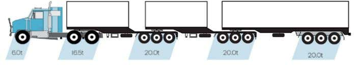 c For disclaimer clarification please refer to page 4 Common B Triple Road train Type of