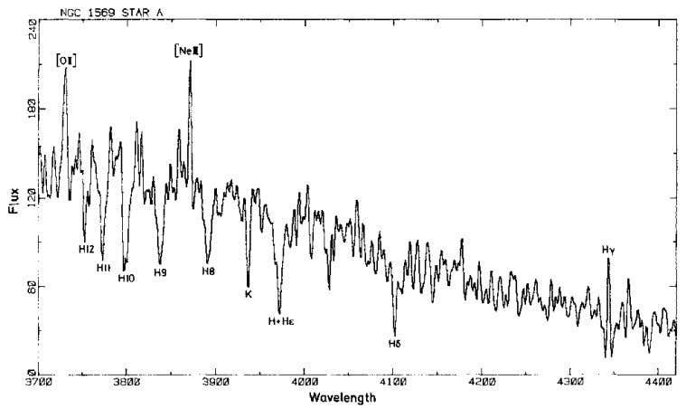 in Stars 101 Fig. 4-4. The spectrum of the brighter star cluster in NGC1569, showing the
