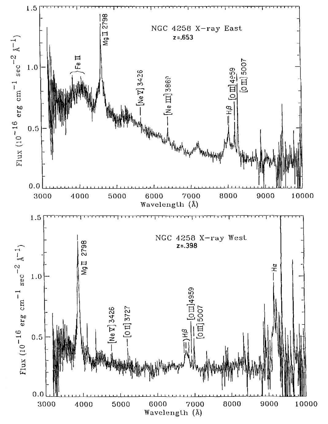 Intrinsic Redshifts 11 Fig. 1-2. Spectra of the two X-ray BSO's across NGC4258 with the Lick
