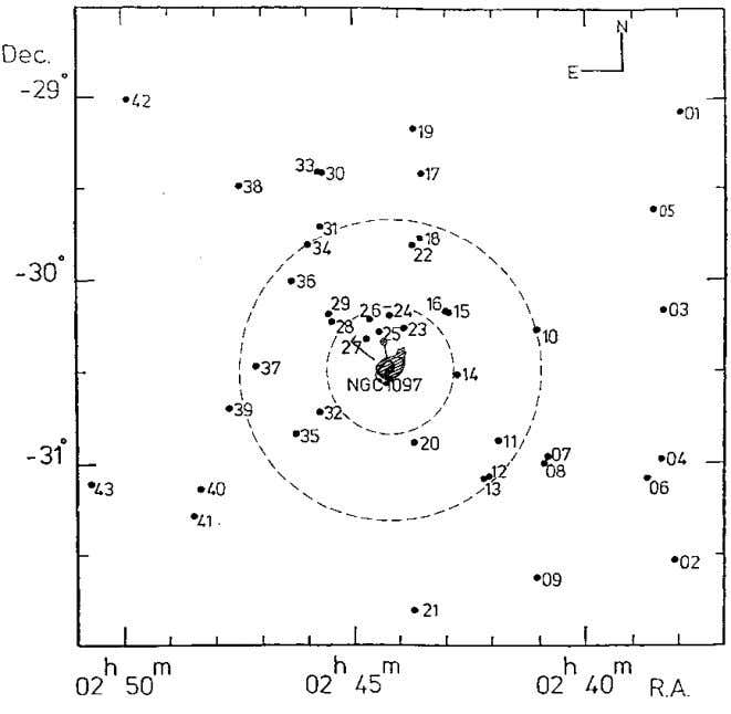 as Quasar Factories 43 Fig. 2-6. All quasar candidates in a region around NGC1097 identified by