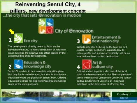 Reinventing Sentul City, 4 pillars, new development concept The development of a city needs to