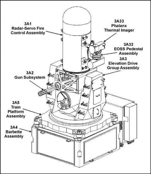 Chapter 3 Figure 3-3. Radar weapon assembly (Unit 3) 3-8. The LCS (Figure 3-4) is located