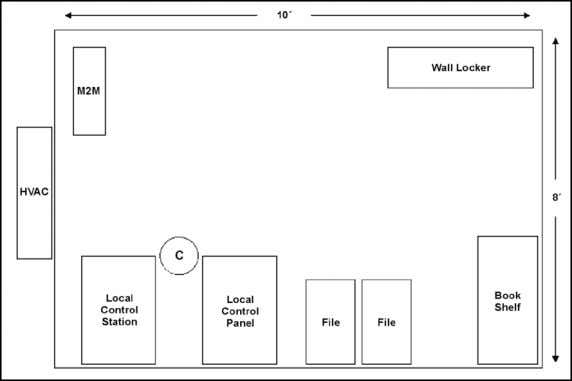 Construct Figure 3-8. Land-based Phalanx weapon system Figure 3-9. Control room internal view 3-28. Selected joint