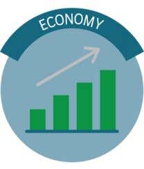 the acceleration of economic growth . » the reduction of inequality . » the eradication of