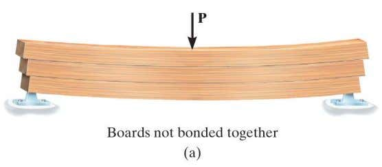 IN A STRAIGHT BEAM (cont) • Effects of Shear Stresses: • Warping of cross section Copyright