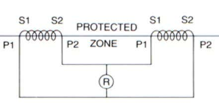 Current Transformers for Protection of Electrical Plant Balanced Forms of Protection In balanced systems of protection,