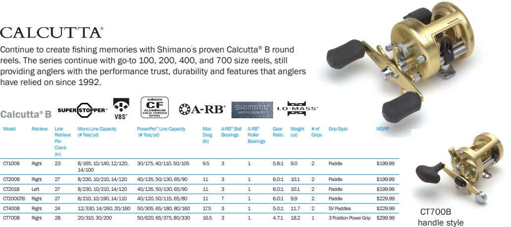 Continue to create fishing memories with Shimano ' s proven Calcutta ® B round reels.