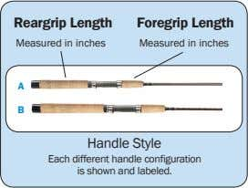 Reargrip Length Foregrip Length Measured in inches Measured in inches A B Handle Style Each