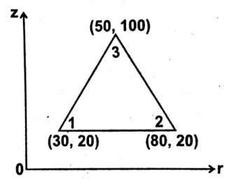 9. The nodal coordinates for an axisymmetric triangular element shown in fig are given below.