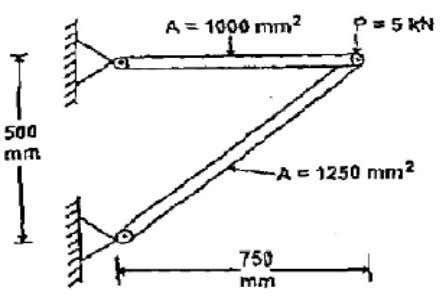 stresses induced in the elements. Assume E=200GPa. (BT3) 6. Figure shown a typical continuous beam. We