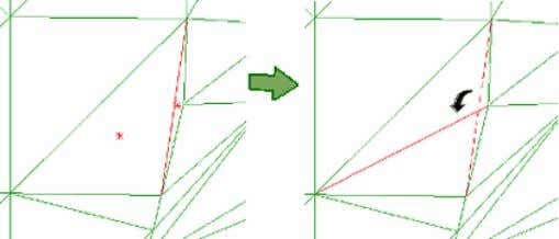 and swaps their diagonals, as shown in the example below: The resulting triangles look like this: