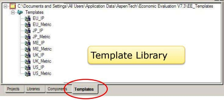 Template Library