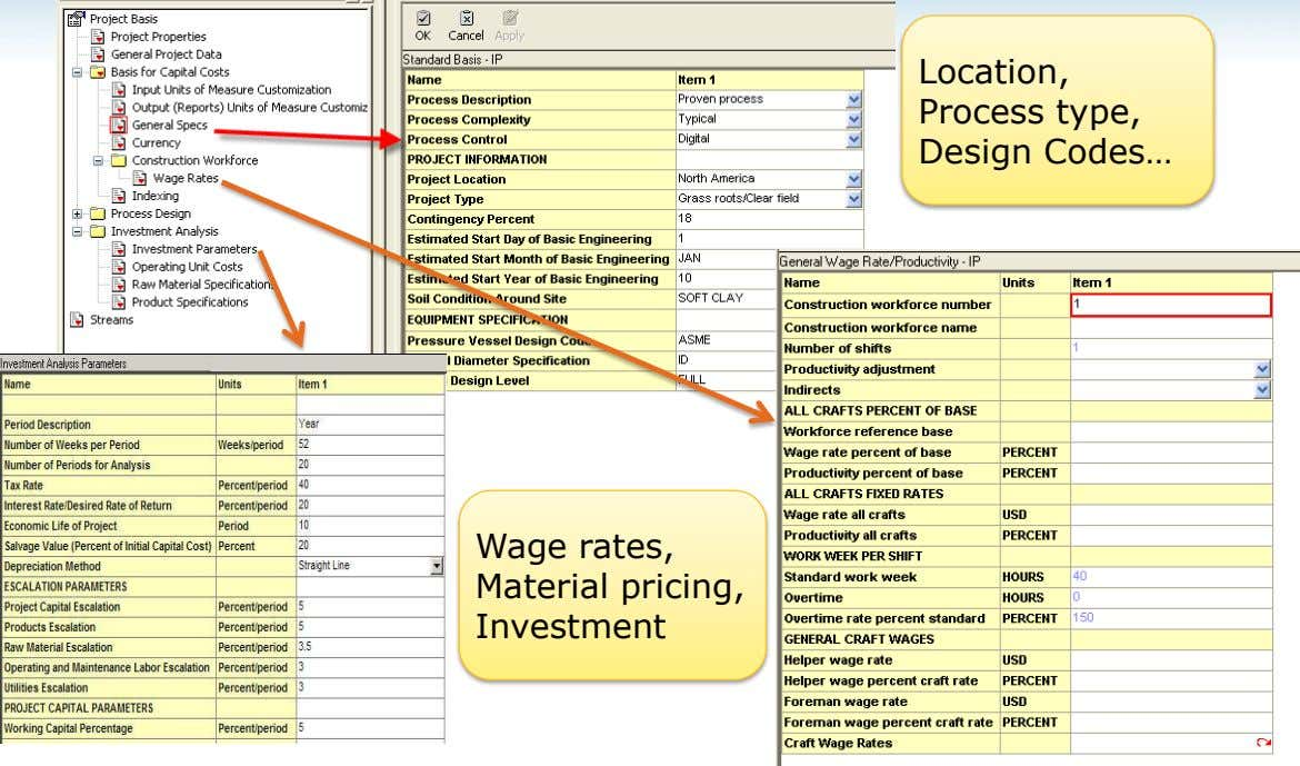Location, Process type, Design Codes… Wage rates, Material pricing, Investment