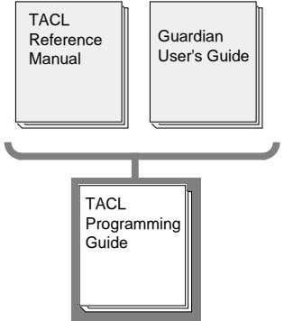 TACL Guardian Reference User's Guide Manual TACL Programming Guide