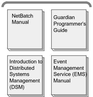 NetBatch Guardian Manual Programmer's Guide Introduction to Event Distributed Management Systems Service