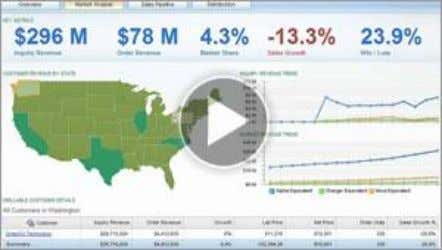 Why Cognos Active Report? IBM Cognos® Active Report provides an interactive analytics experience in a self-contained