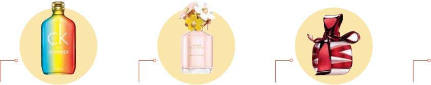to your wardrobe, with the latest summer fragrances CALVIN KLEIN CK One Summer A summery twist