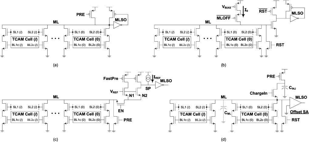 TECHNIQUES AND TEST METHODOLOGY FOR LOW-POWER TCAMS 575 Fig. 3. ML sense ampli fi ers: (a)