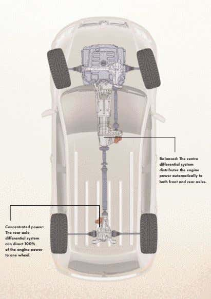 Balanced: The centre differential system distributes the engine power automatically to both front and rear axles.