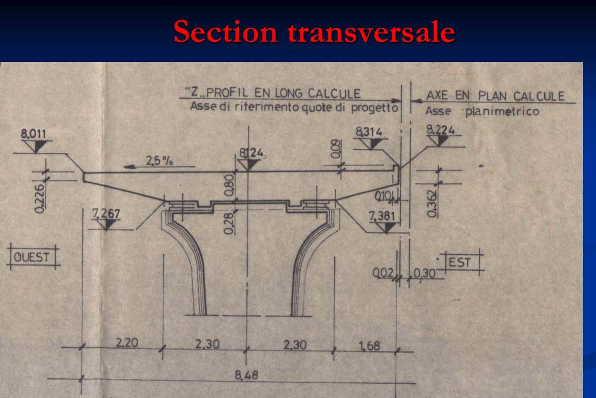 Section transversale
