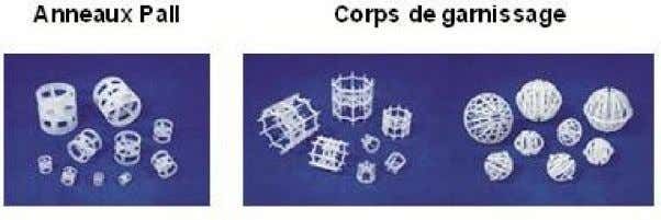 vrac Figure 30: Exemple de corps de garnissage en céramique Figure 31: Exemple de corps de