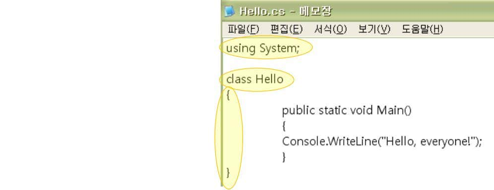About C#  General Example. - Display a message in console window. - Namespace : Group