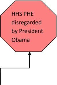 HHS PHE disregarded by President Obama