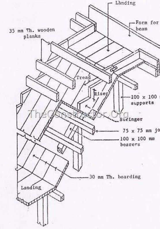 Figure 5: Details of formwork for stair