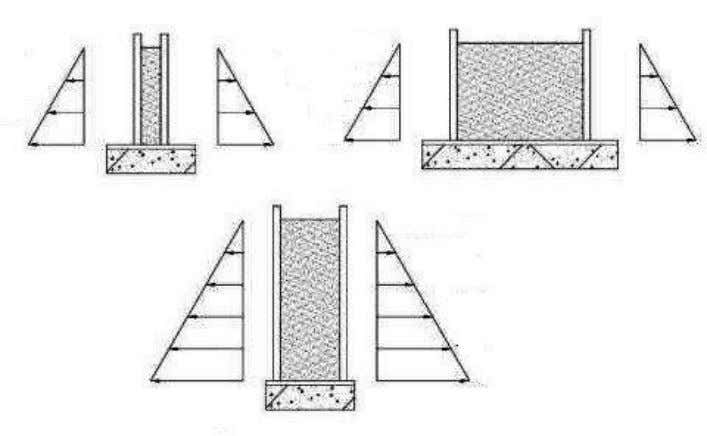 Design and building concrete formwork effectively requires a basic understanding of how concrete behaves as it