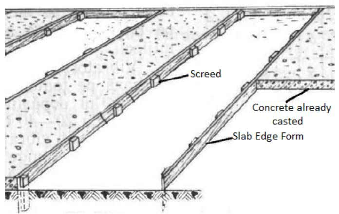 Fig: Structural Slab Formwork Components Slab-on-Grade Forms are forms for concrete slabs placed on grade. These