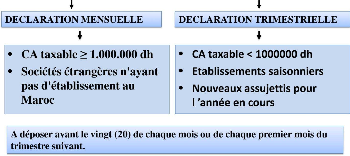 DECLARATION MENSUELLE DECLARATION TRIMESTRIELLE • CA taxable ≥ 1.000.000 dh • CA taxable < 1000000
