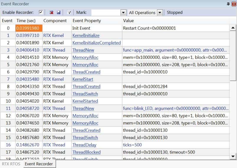 all events issued by Keil RTX5 are displayed in this window: The documentation explains how to