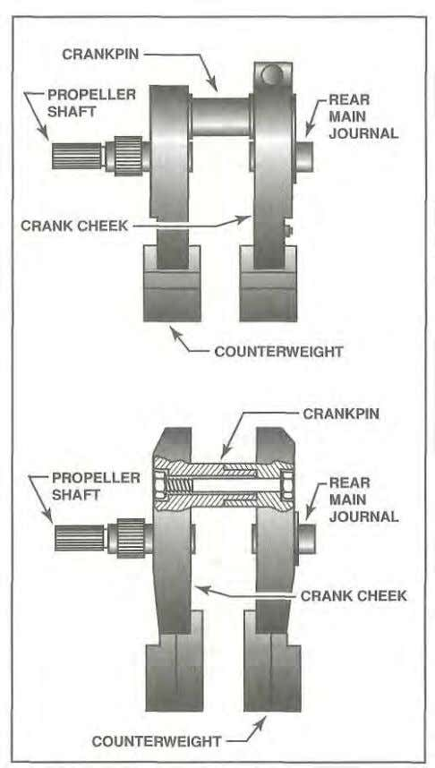 TYPES single-throw 360 degree Reciprocating Engines Figure 1-14. With a one-piece, single-throw crankshaft, the