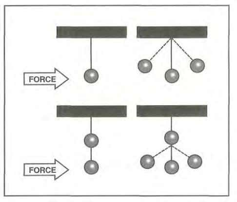 7-70 Figure 1-13. Think of the crankshaft as a pendulum that swings at its natural frequency
