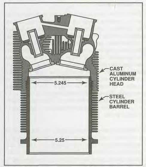 Reciprocating Engines 1-19 Figure 1-31. In most reciprocating engines, the greater mass of the cylinder head