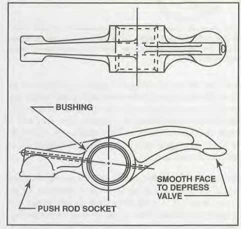 Reciprocating Engines rocker arm rocker arm bosses Figure 1-46. One end of this rocker arm is
